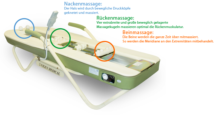 Vigen medical vg 9000 kaufen